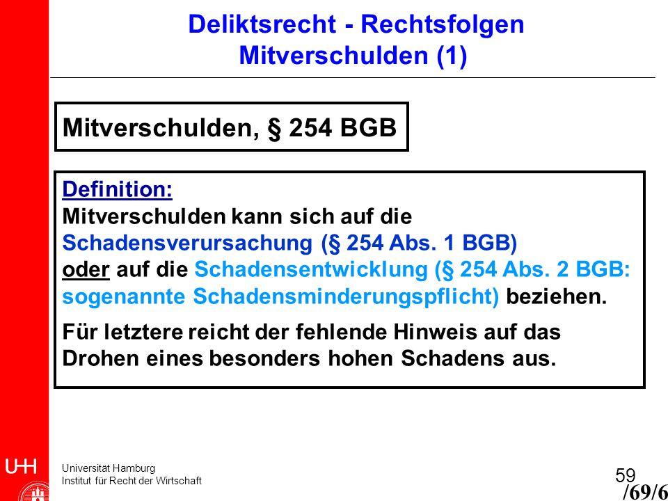 Universität Hamburg Institut für Recht der Wirtschaft 59 Mitverschulden, § 254 BGB Definition: Mitverschulden kann sich auf die Schadensverursachung (