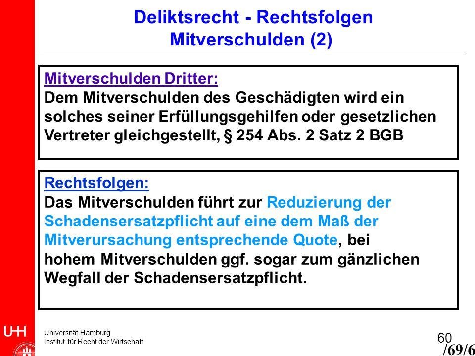 Universität Hamburg Institut für Recht der Wirtschaft 60 Mitverschulden Dritter: Dem Mitverschulden des Geschädigten wird ein solches seiner Erfüllung