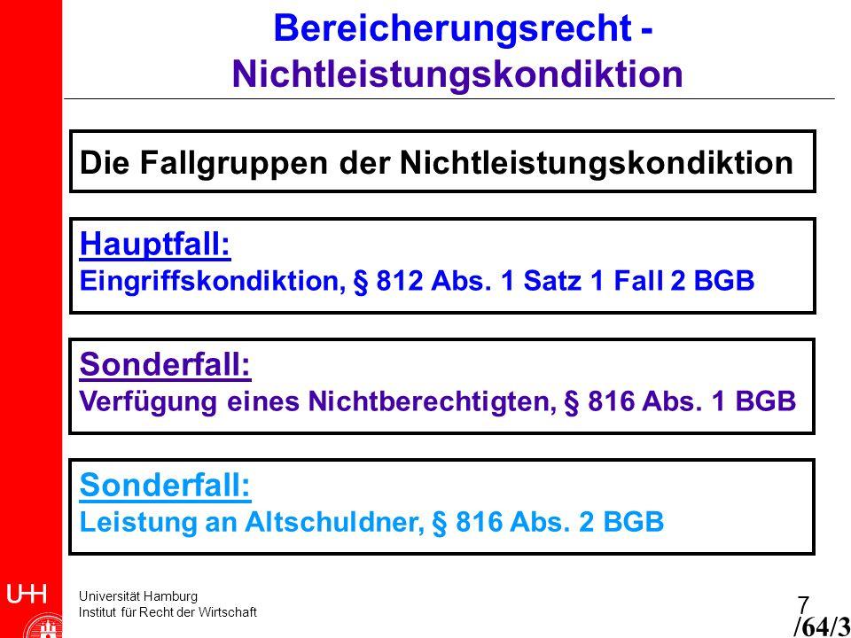 Universität Hamburg Institut für Recht der Wirtschaft 7 Bereicherungsrecht - Nichtleistungskondiktion Die Fallgruppen der Nichtleistungskondiktion Hau