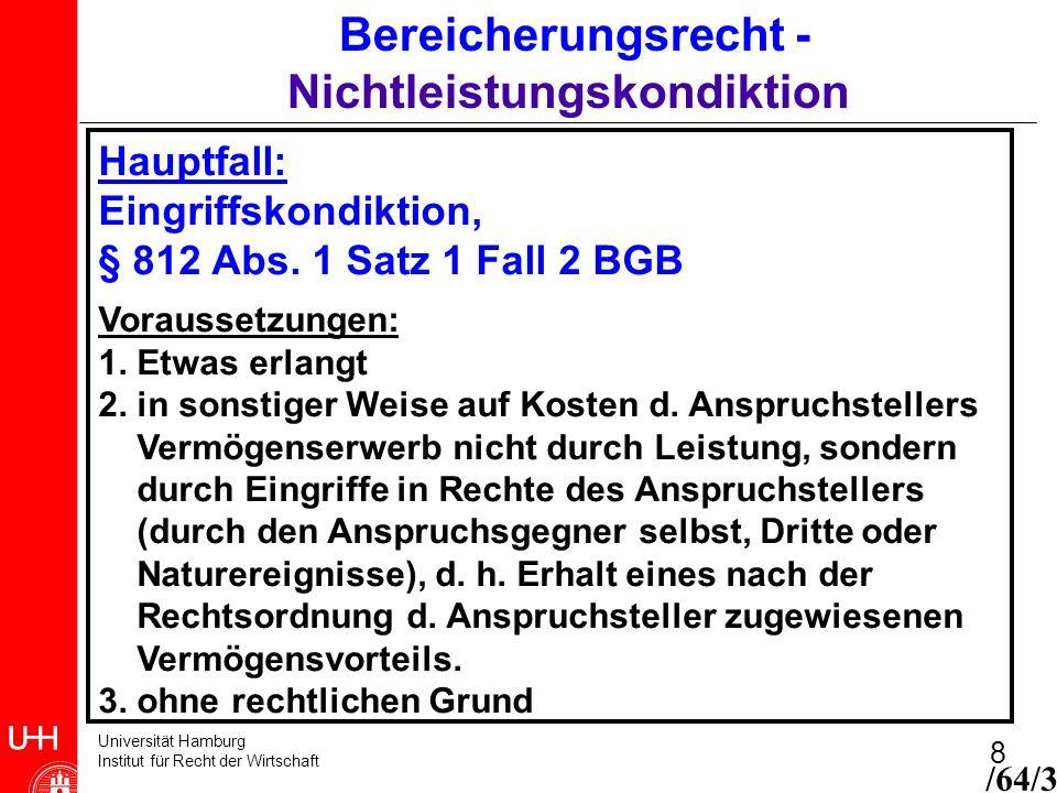 Universität Hamburg Institut für Recht der Wirtschaft 8 Bereicherungsrecht - Nichtleistungskondiktion Hauptfall: Eingriffskondiktion, § 812 Abs. 1 Sat