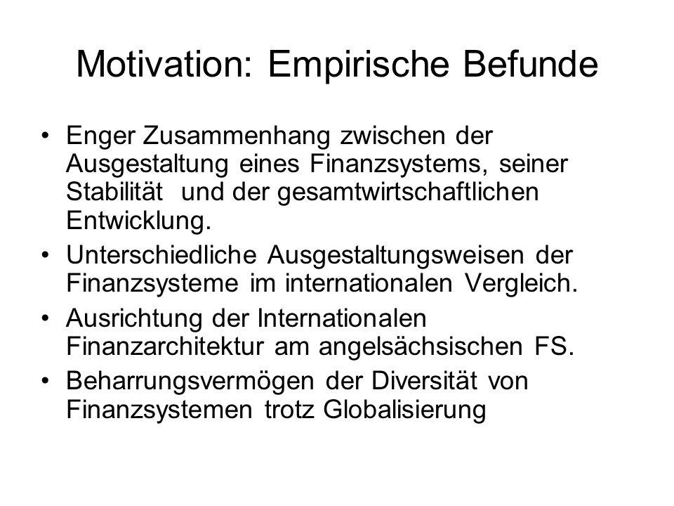 Inhaltliche Gestaltung: Finanzsystem 1.Funktionen 2.Funktionsweise 3.Effektivität 4.Typen von Finanzsystemen