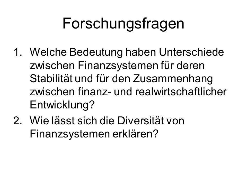 Finanzsystem: Funktionen VersicherungGeldversorgung Intertemporaler Tausch Handling Risks Risikoallokation Risikoteilung