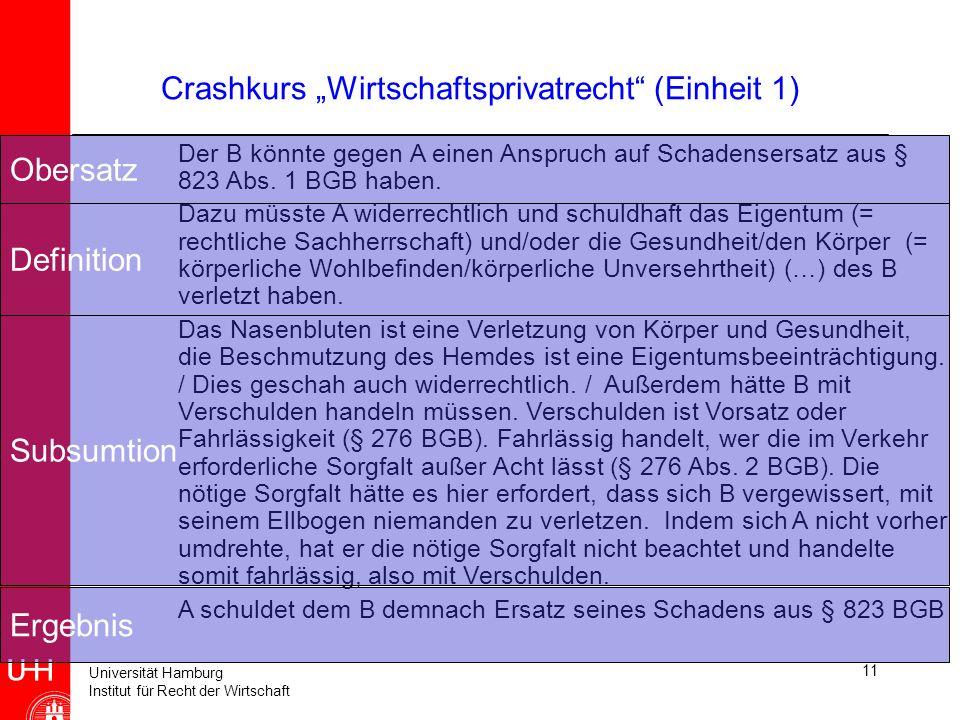 Universität Hamburg Institut für Recht der Wirtschaft 11 Crashkurs Wirtschaftsprivatrecht (Einheit 1) Der B könnte gegen A einen Anspruch auf Schadens