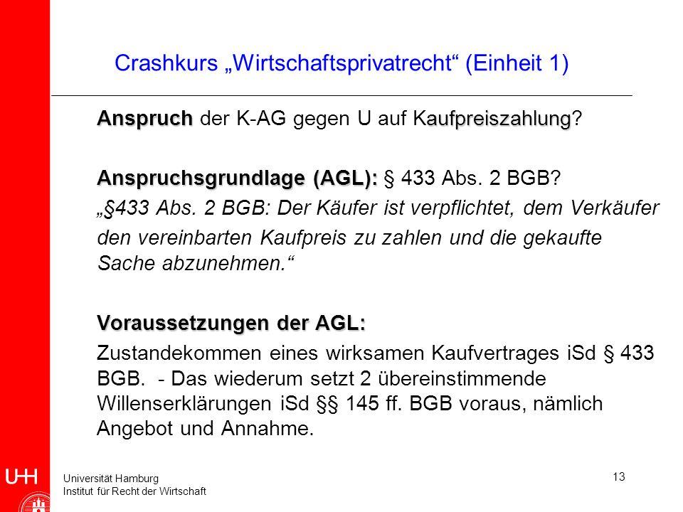 Universität Hamburg Institut für Recht der Wirtschaft 13 Crashkurs Wirtschaftsprivatrecht (Einheit 1) Anspruchaufpreiszahlung Anspruch der K-AG gegen