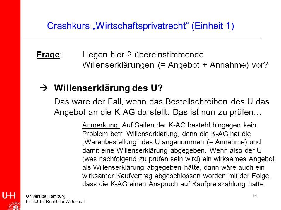 Universität Hamburg Institut für Recht der Wirtschaft 14 Crashkurs Wirtschaftsprivatrecht (Einheit 1) Frage: Liegen hier 2 übereinstimmende Willenserk