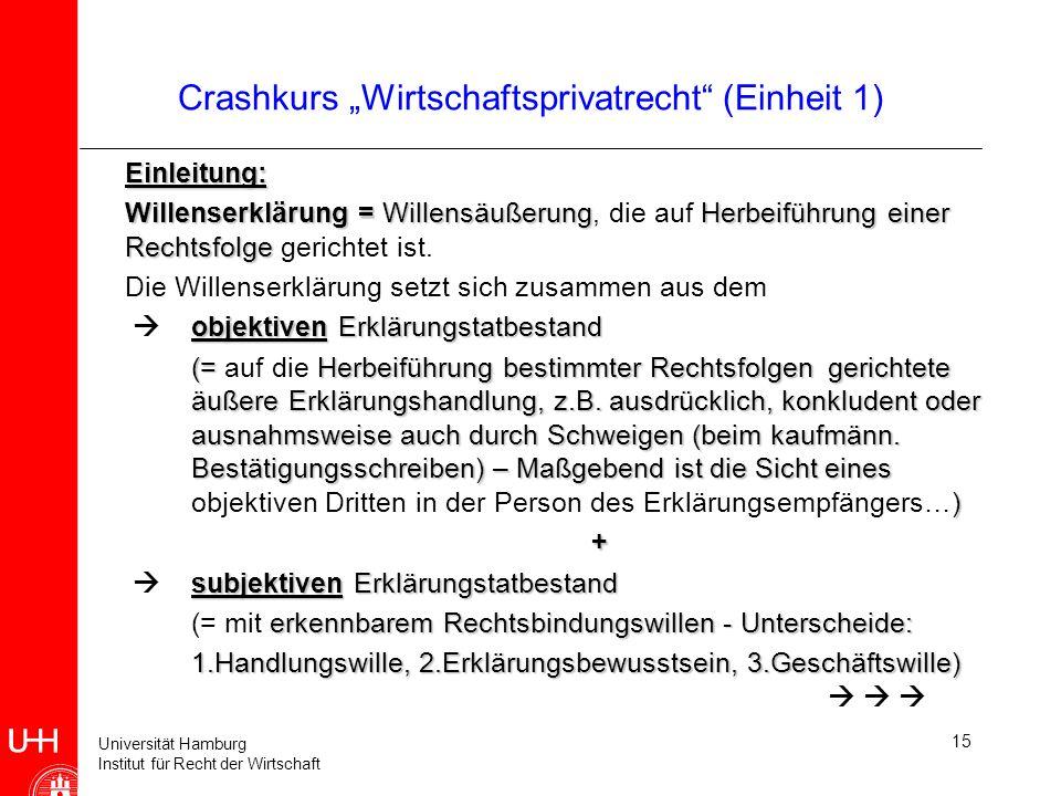 Universität Hamburg Institut für Recht der Wirtschaft 15 Crashkurs Wirtschaftsprivatrecht (Einheit 1) Einleitung: Willenserklärung = WillensäußerungHe
