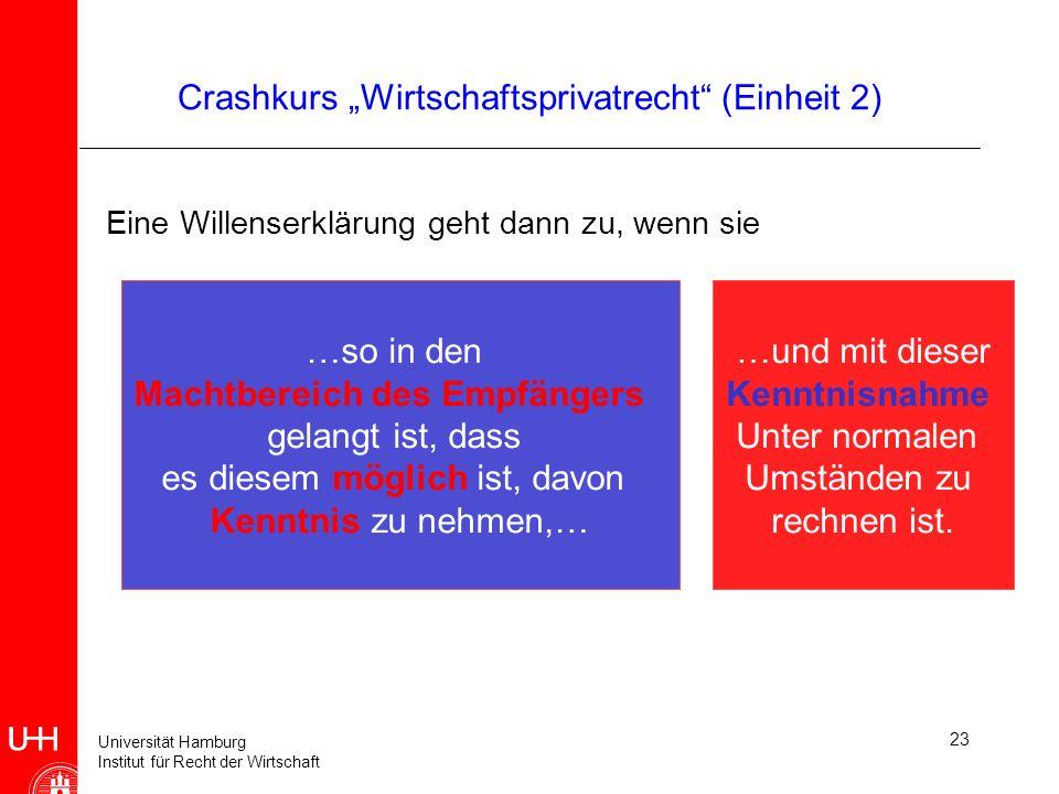 Universität Hamburg Institut für Recht der Wirtschaft 23 Crashkurs Wirtschaftsprivatrecht (Einheit 2) Eine Willenserklärung geht dann zu, wenn sie …so