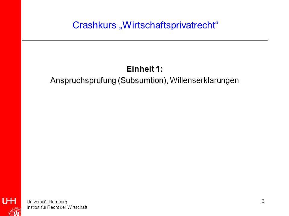 Universität Hamburg Institut für Recht der Wirtschaft 14 Crashkurs Wirtschaftsprivatrecht (Einheit 1) Frage: Liegen hier 2 übereinstimmende Willenserklärungen (= Angebot + Annahme) vor.