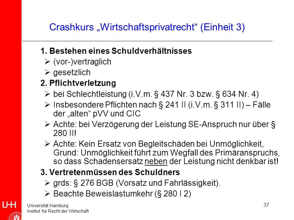 Universität Hamburg Institut für Recht der Wirtschaft 37 Crashkurs Wirtschaftsprivatrecht (Einheit 3) 1. Bestehen eines Schuldverhältnisses (vor-)vert