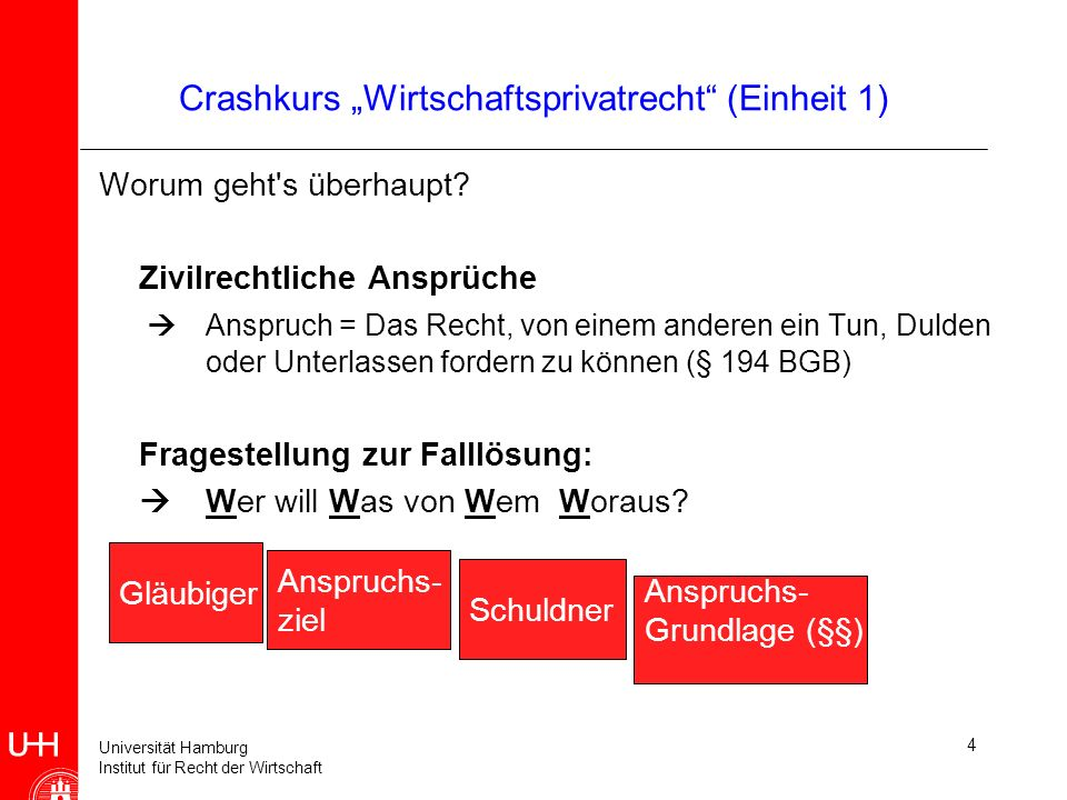 Universität Hamburg Institut für Recht der Wirtschaft 5 Crashkurs Wirtschaftsprivatrecht (Einheit 1) Beispielsfall (Sachverhalt): A haut dem B in der Kneipe den Ellbogen auf die Nase, weil er nicht aufgepasst hat, wer hinter ihm steht.