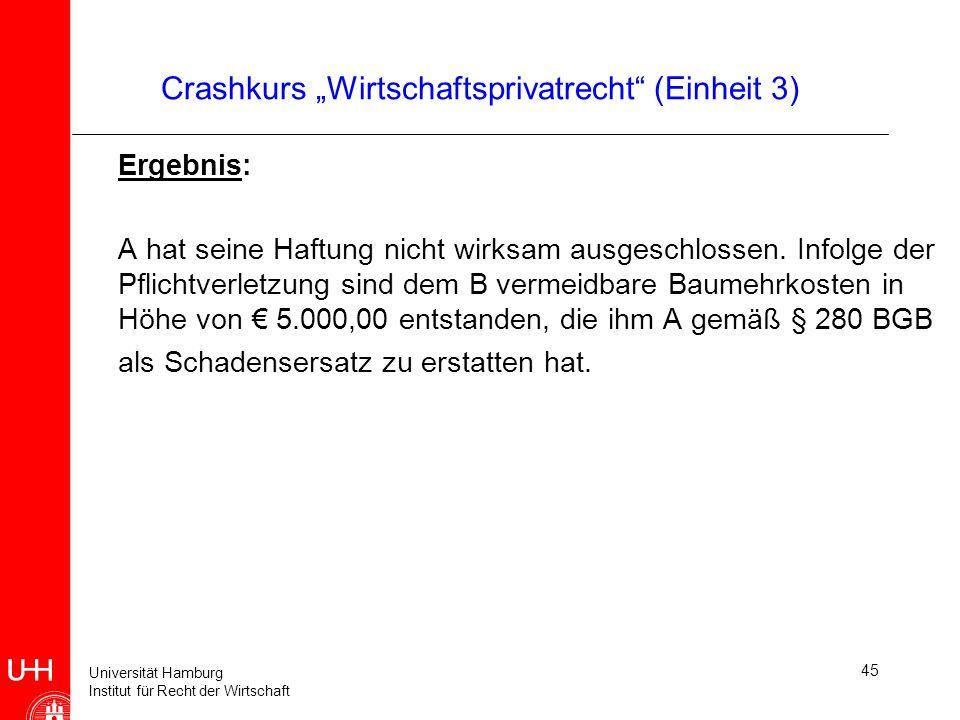 Universität Hamburg Institut für Recht der Wirtschaft 45 Crashkurs Wirtschaftsprivatrecht (Einheit 3) Ergebnis: A hat seine Haftung nicht wirksam ausg
