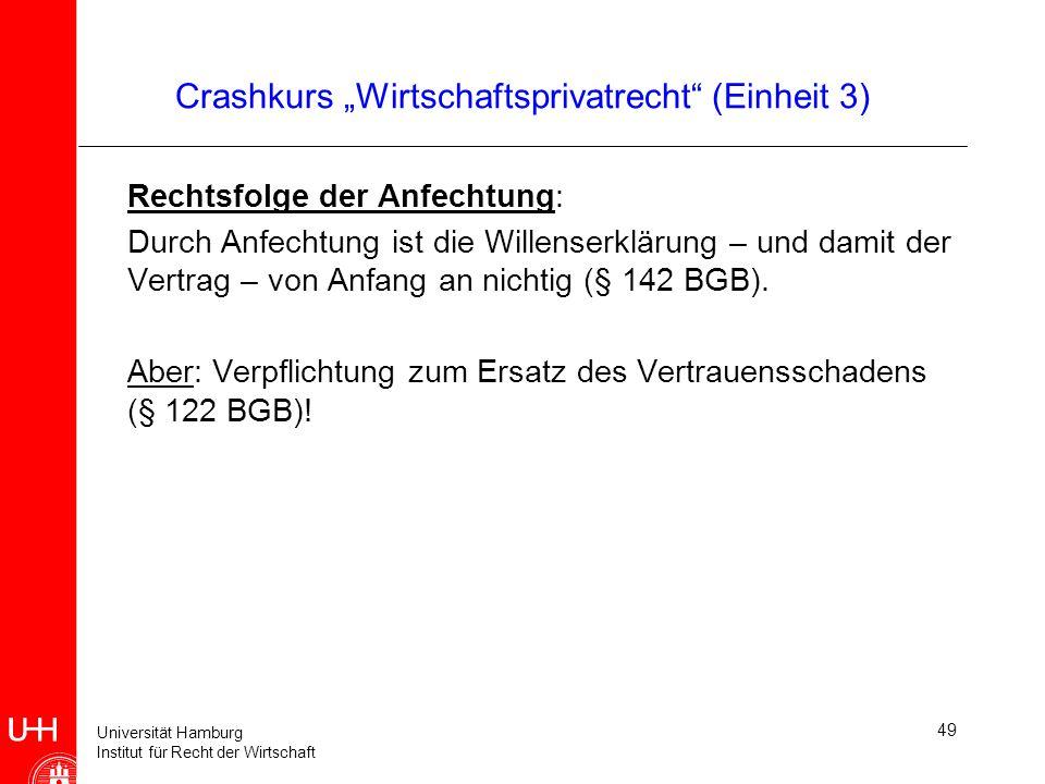 Universität Hamburg Institut für Recht der Wirtschaft 49 Crashkurs Wirtschaftsprivatrecht (Einheit 3) Rechtsfolge der Anfechtung: Durch Anfechtung ist