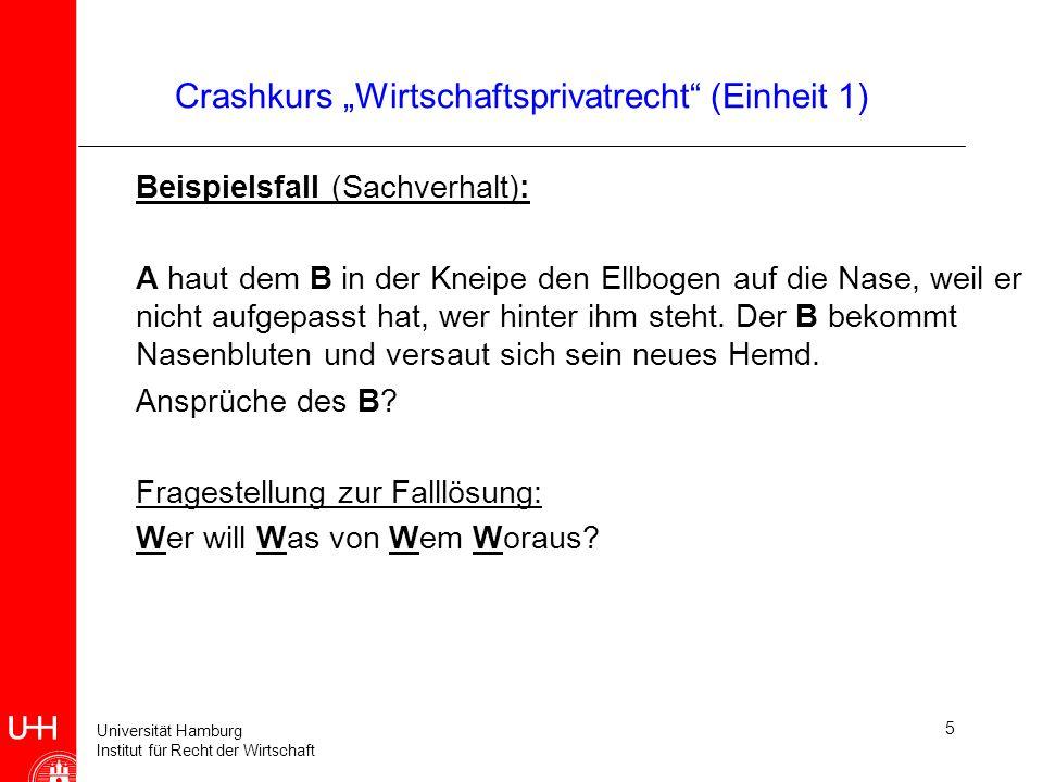 Universität Hamburg Institut für Recht der Wirtschaft 5 Crashkurs Wirtschaftsprivatrecht (Einheit 1) Beispielsfall (Sachverhalt): A haut dem B in der