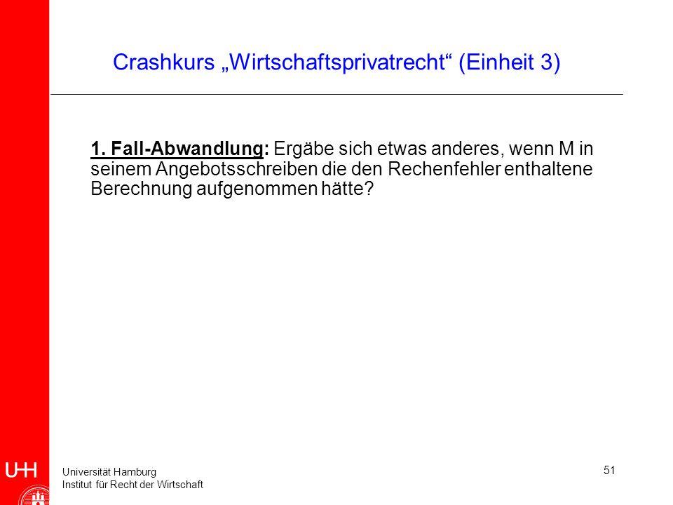 Universität Hamburg Institut für Recht der Wirtschaft 51 Crashkurs Wirtschaftsprivatrecht (Einheit 3) 1. Fall-Abwandlung: Ergäbe sich etwas anderes, w