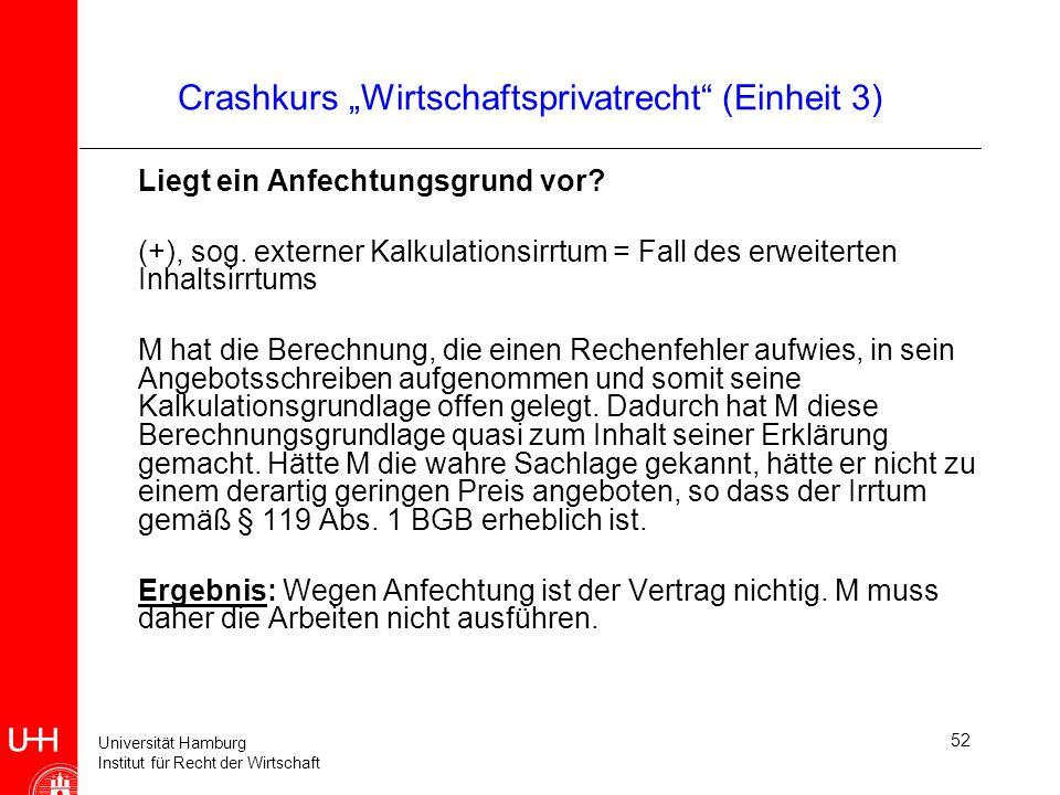 Universität Hamburg Institut für Recht der Wirtschaft 52 Crashkurs Wirtschaftsprivatrecht (Einheit 3) Liegt ein Anfechtungsgrund vor? (+), sog. extern