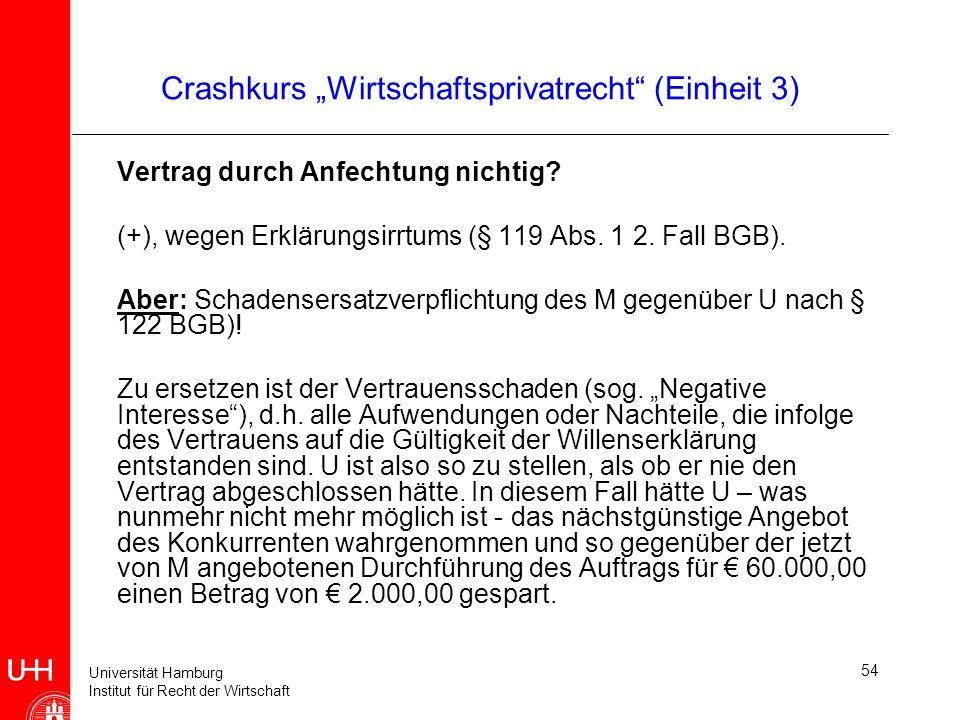 Universität Hamburg Institut für Recht der Wirtschaft 54 Crashkurs Wirtschaftsprivatrecht (Einheit 3) Vertrag durch Anfechtung nichtig? (+), wegen Erk