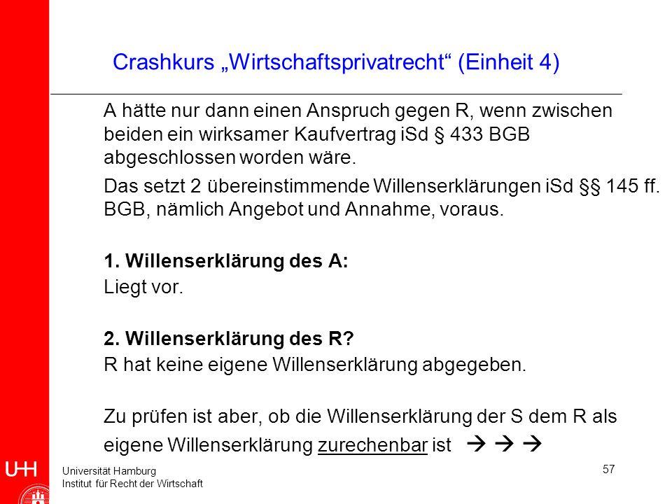 Universität Hamburg Institut für Recht der Wirtschaft 57 Crashkurs Wirtschaftsprivatrecht (Einheit 4) A hätte nur dann einen Anspruch gegen R, wenn zw