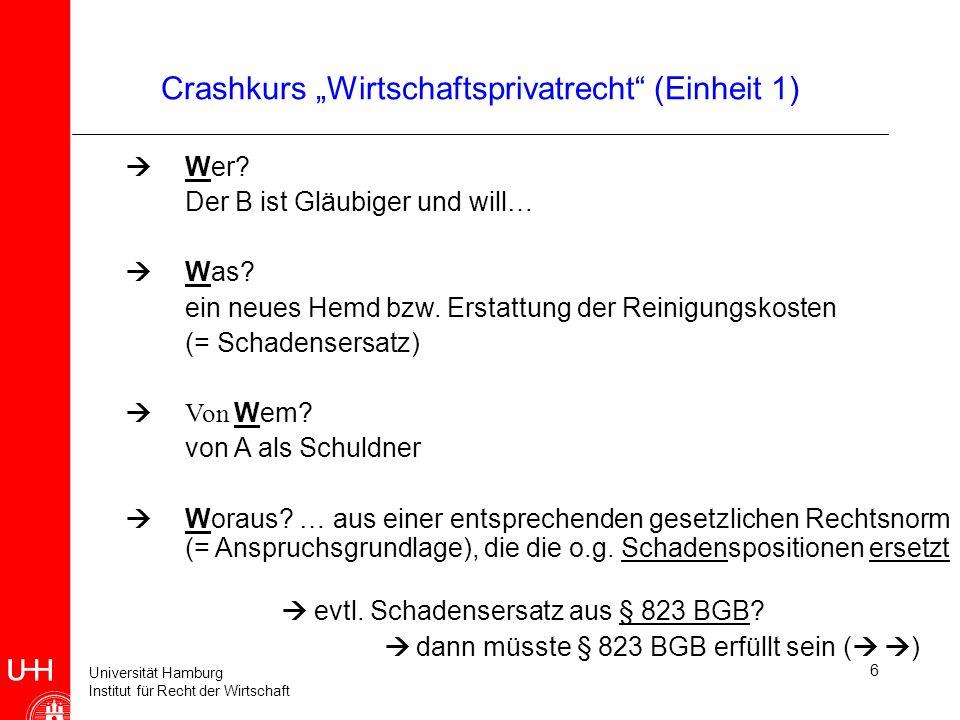 Universität Hamburg Institut für Recht der Wirtschaft 7 Crashkurs Wirtschaftsprivatrecht (Einheit 1) § 823 BGB (1) Wer vorsätzlich oder fahrlässig das Leben, den Körper, die Gesundheit, die Freiheit, das Eigentum oder ein sonstiges Recht eines anderen widerrechtlich verletzt, ist dem anderen zum Ersatz des daraus entstehenden Schadens verpflichtet.