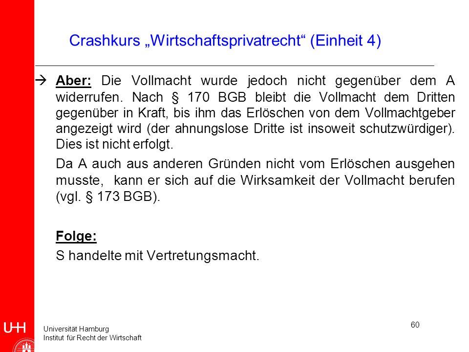 Universität Hamburg Institut für Recht der Wirtschaft 60 Crashkurs Wirtschaftsprivatrecht (Einheit 4) Aber: Die Vollmacht wurde jedoch nicht gegenüber