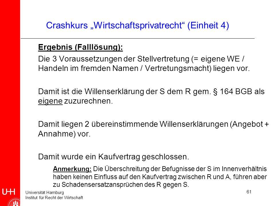 Universität Hamburg Institut für Recht der Wirtschaft 61 Crashkurs Wirtschaftsprivatrecht (Einheit 4) Ergebnis (Falllösung): Die 3 Voraussetzungen der