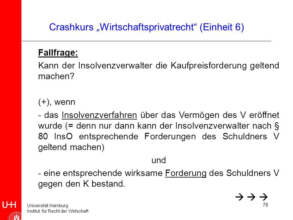 Universität Hamburg Institut für Recht der Wirtschaft 78 Crashkurs Wirtschaftsprivatrecht (Einheit 6) Fallfrage: Kann der Insolvenzverwalter die Kaufp