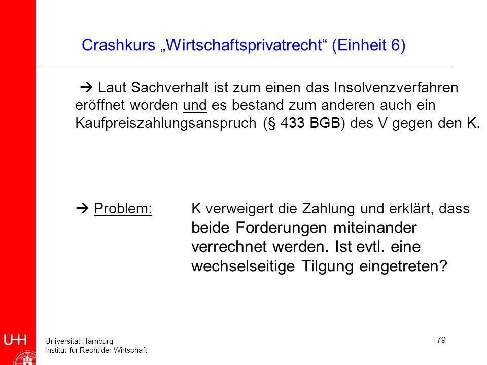 Universität Hamburg Institut für Recht der Wirtschaft 79 Crashkurs Wirtschaftsprivatrecht (Einheit 6) Laut Sachverhalt ist zum einen das Insolvenzverf