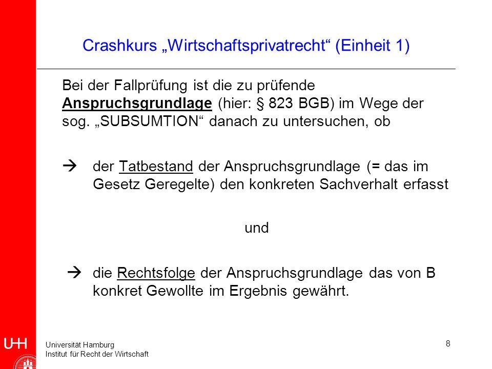 Universität Hamburg Institut für Recht der Wirtschaft 99 Crashkurs Wirtschaftsprivatrecht (Einheit 6) Beispiel 1: § 312 (Widerrufsrecht bei Haustürgeschäften) (1) Bei einem Vertrag zwischen einem Unternehmer und einem Verbraucher, der eine entgeltliche Leistung zum Gegenstand hat und zu dessen Abschluss der Verbraucher 1.