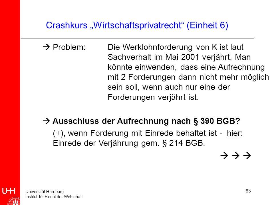 Universität Hamburg Institut für Recht der Wirtschaft 83 Crashkurs Wirtschaftsprivatrecht (Einheit 6) Problem: Die Werklohnforderung von K ist laut Sa