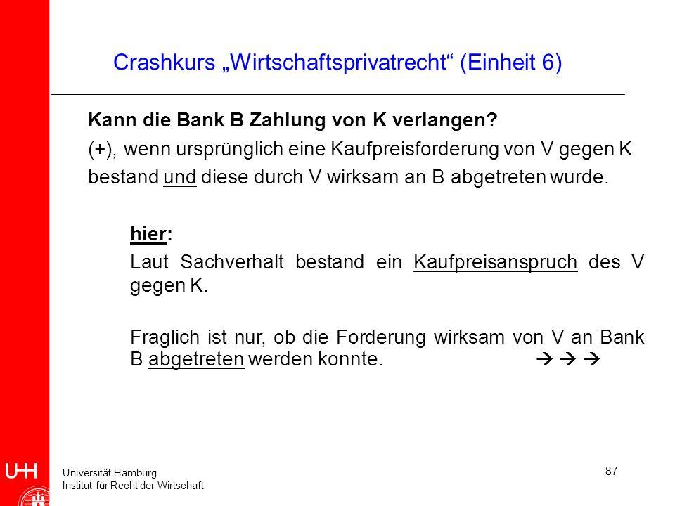 Universität Hamburg Institut für Recht der Wirtschaft 87 Crashkurs Wirtschaftsprivatrecht (Einheit 6) Kann die Bank B Zahlung von K verlangen? (+), we