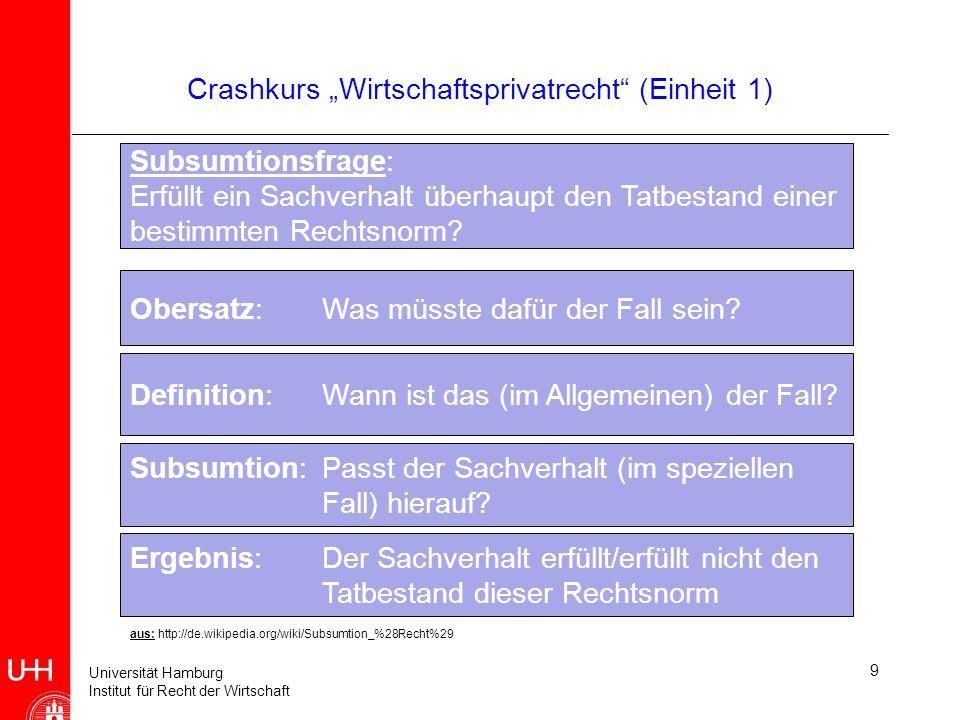 Universität Hamburg Institut für Recht der Wirtschaft 9 aus: http://de.wikipedia.org/wiki/Subsumtion_%28Recht%29 Crashkurs Wirtschaftsprivatrecht (Ein