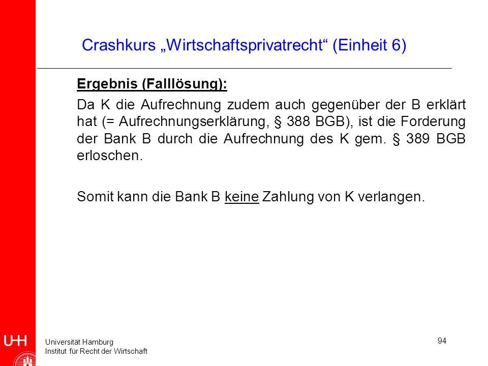 Universität Hamburg Institut für Recht der Wirtschaft 94 Crashkurs Wirtschaftsprivatrecht (Einheit 6) Ergebnis (Falllösung): Da K die Aufrechnung zude