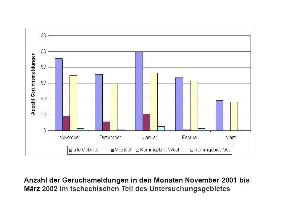 Anzahl der Geruchsmeldungen in den Monaten November 2001 bis März 2002 im tschechischen Teil des Untersuchungsgebietes