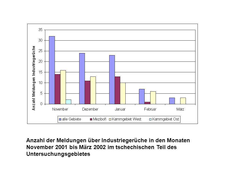 Anzahl der Meldungen über Industriegerüche in den Monaten November 2001 bis März 2002 im tschechischen Teil des Untersuchungsgebietes