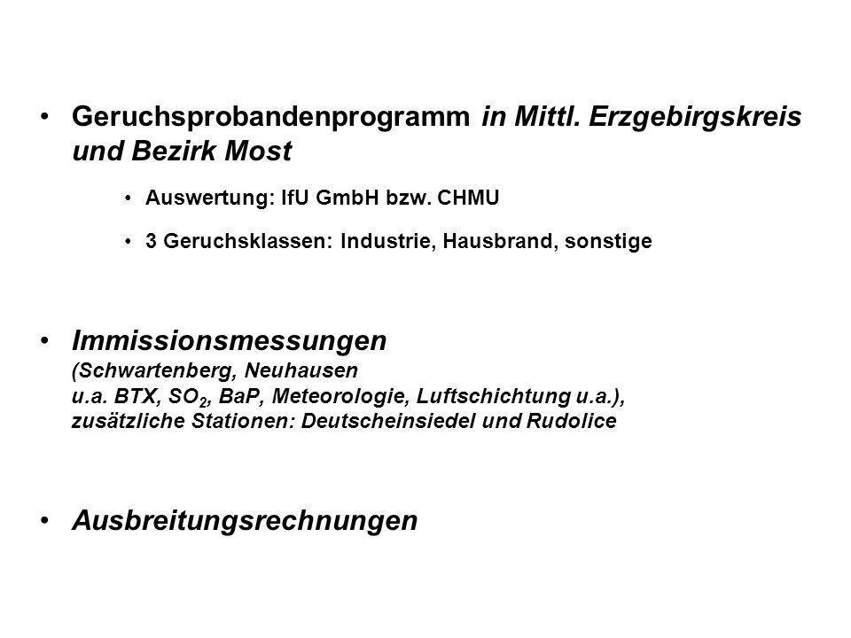Geruchsprobandenprogramm in Mittl. Erzgebirgskreis und Bezirk Most Auswertung: IfU GmbH bzw. CHMU 3 Geruchsklassen: Industrie, Hausbrand, sonstige Imm