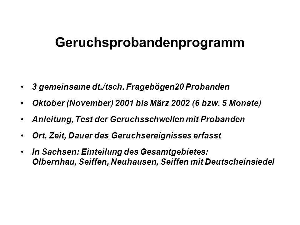 Geruchsprobandenprogramm 3 gemeinsame dt./tsch. Fragebögen20 Probanden Oktober (November) 2001 bis März 2002 (6 bzw. 5 Monate) Anleitung, Test der Ger