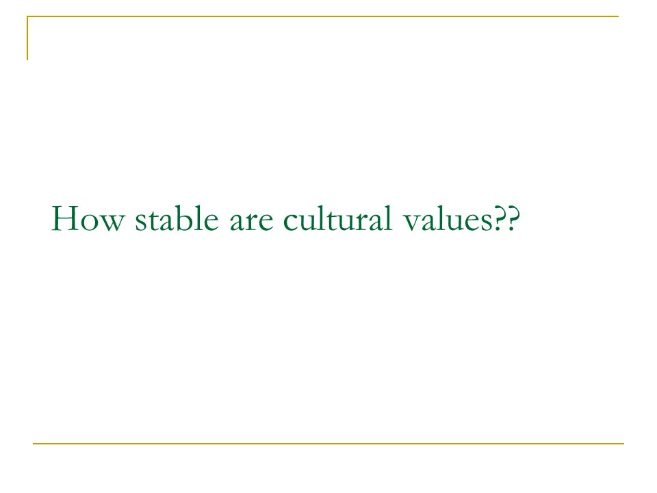 Culture and mortality salience