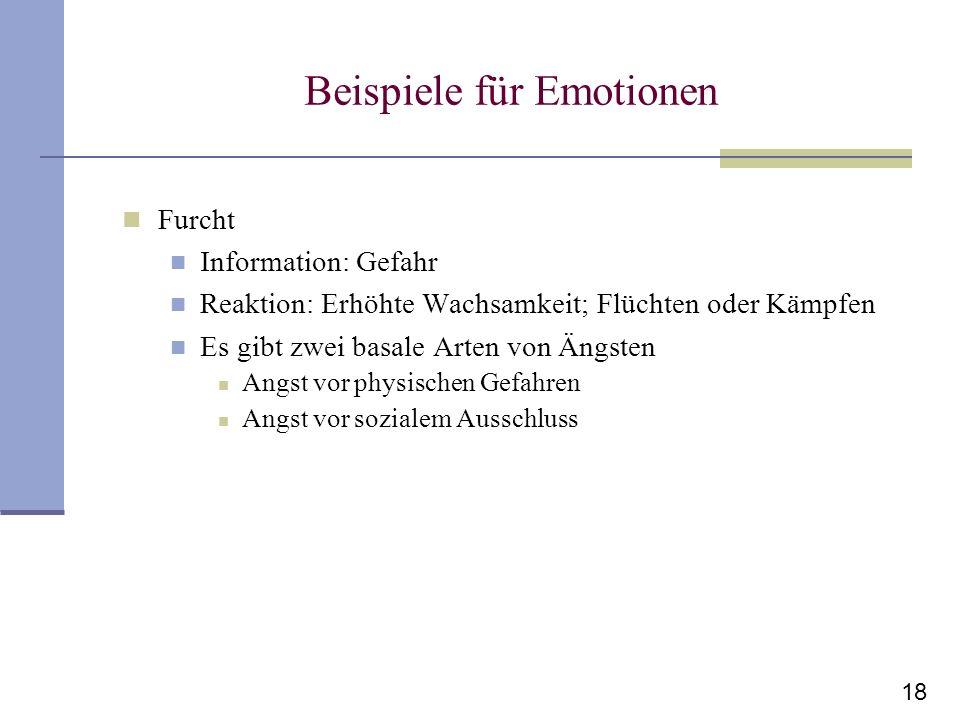 18 Beispiele für Emotionen Furcht Information: Gefahr Reaktion: Erhöhte Wachsamkeit; Flüchten oder Kämpfen Es gibt zwei basale Arten von Ängsten Angst