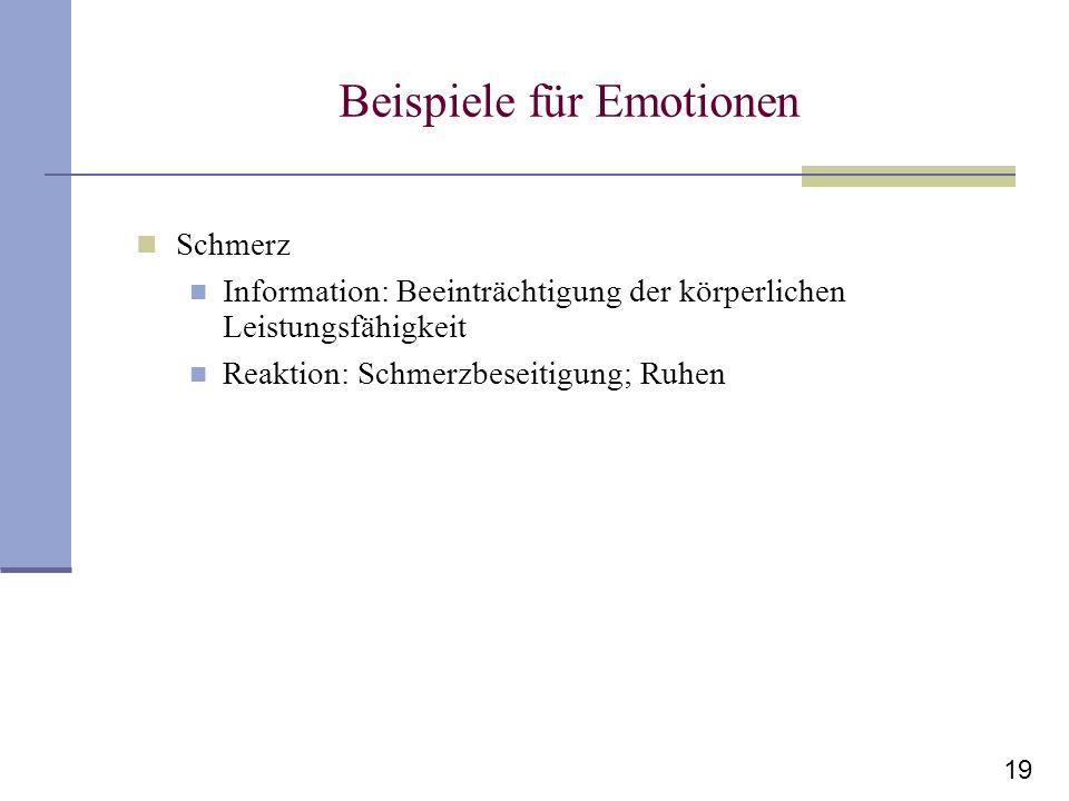 19 Beispiele für Emotionen Schmerz Information: Beeinträchtigung der körperlichen Leistungsfähigkeit Reaktion: Schmerzbeseitigung; Ruhen