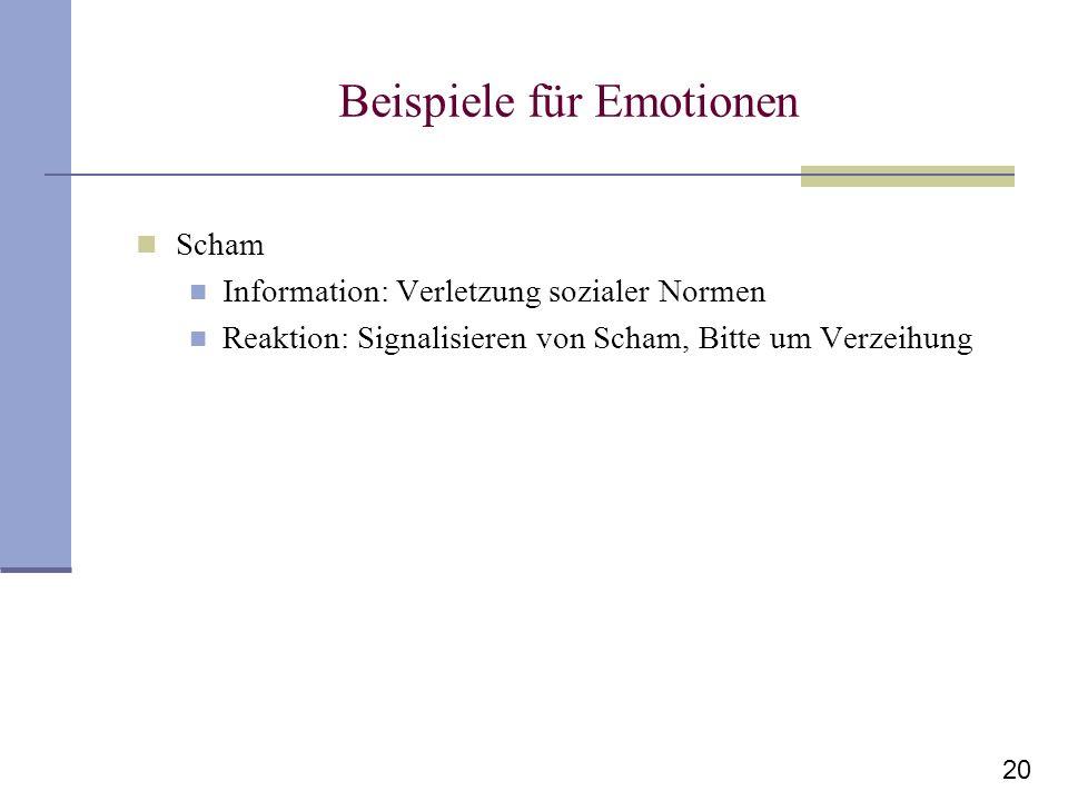20 Beispiele für Emotionen Scham Information: Verletzung sozialer Normen Reaktion: Signalisieren von Scham, Bitte um Verzeihung