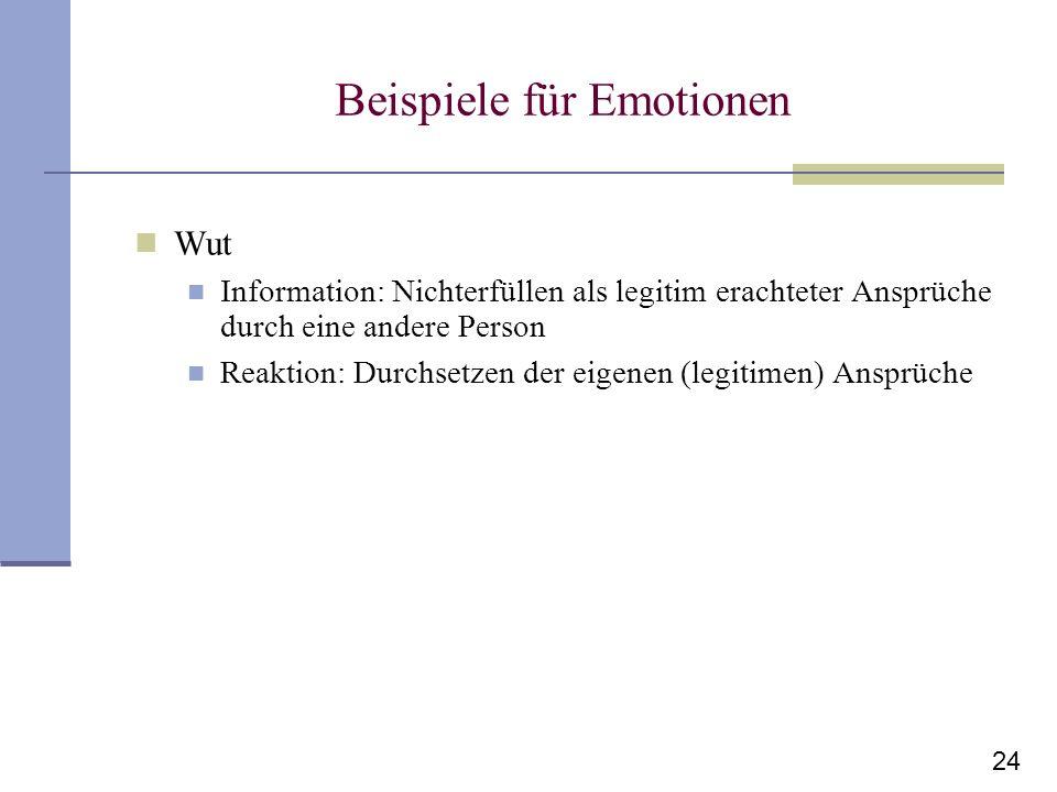 24 Beispiele für Emotionen Wut Information: Nichterfüllen als legitim erachteter Ansprüche durch eine andere Person Reaktion: Durchsetzen der eigenen