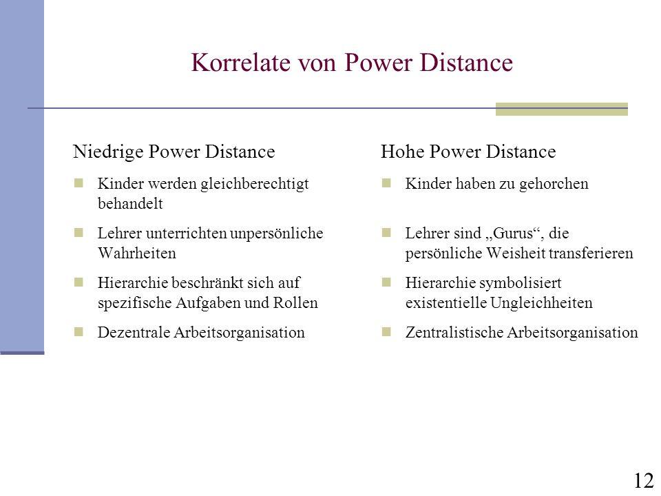 12 Korrelate von Power Distance Niedrige Power Distance Kinder werden gleichberechtigt behandelt Lehrer unterrichten unpersönliche Wahrheiten Hierarch