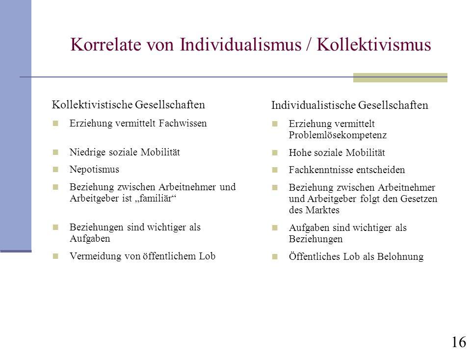 16 Korrelate von Individualismus / Kollektivismus Kollektivistische Gesellschaften Erziehung vermittelt Fachwissen Niedrige soziale Mobilität Nepotism
