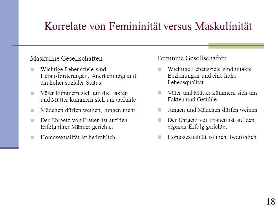18 Korrelate von Femininität versus Maskulinität Feminine Gesellschaften Wichtige Lebensziele sind intakte Beziehungen und eine hohe Lebensqualität Vä