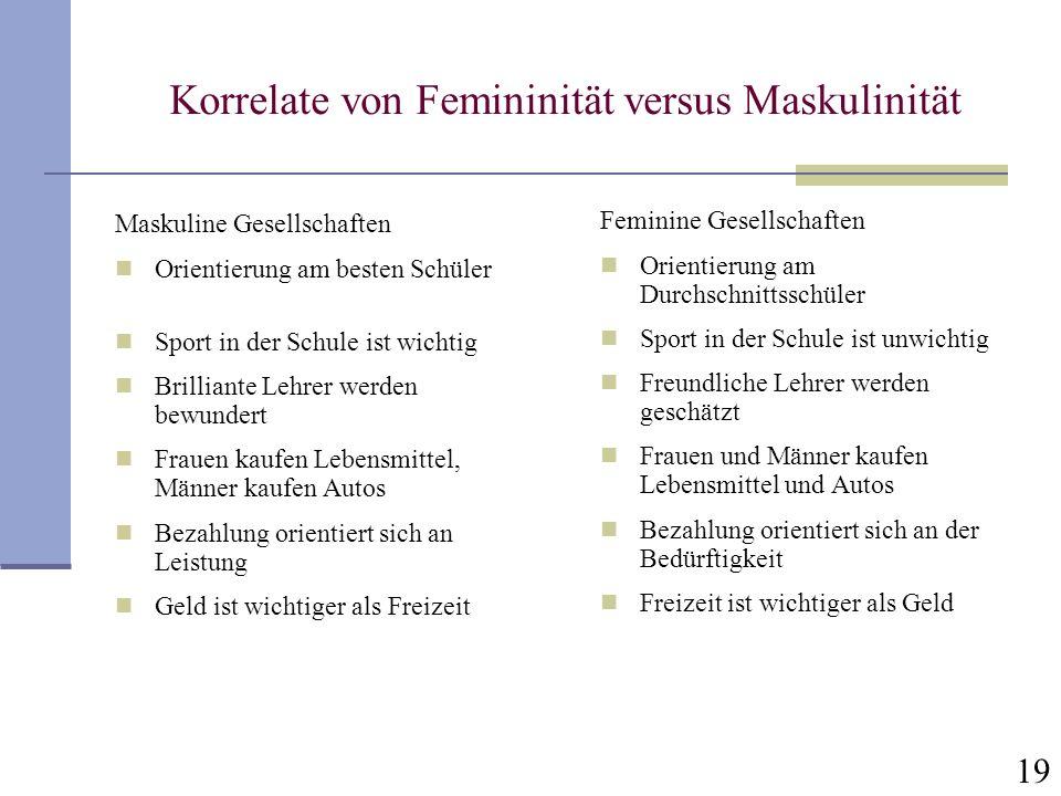 19 Korrelate von Femininität versus Maskulinität Feminine Gesellschaften Orientierung am Durchschnittsschüler Sport in der Schule ist unwichtig Freund
