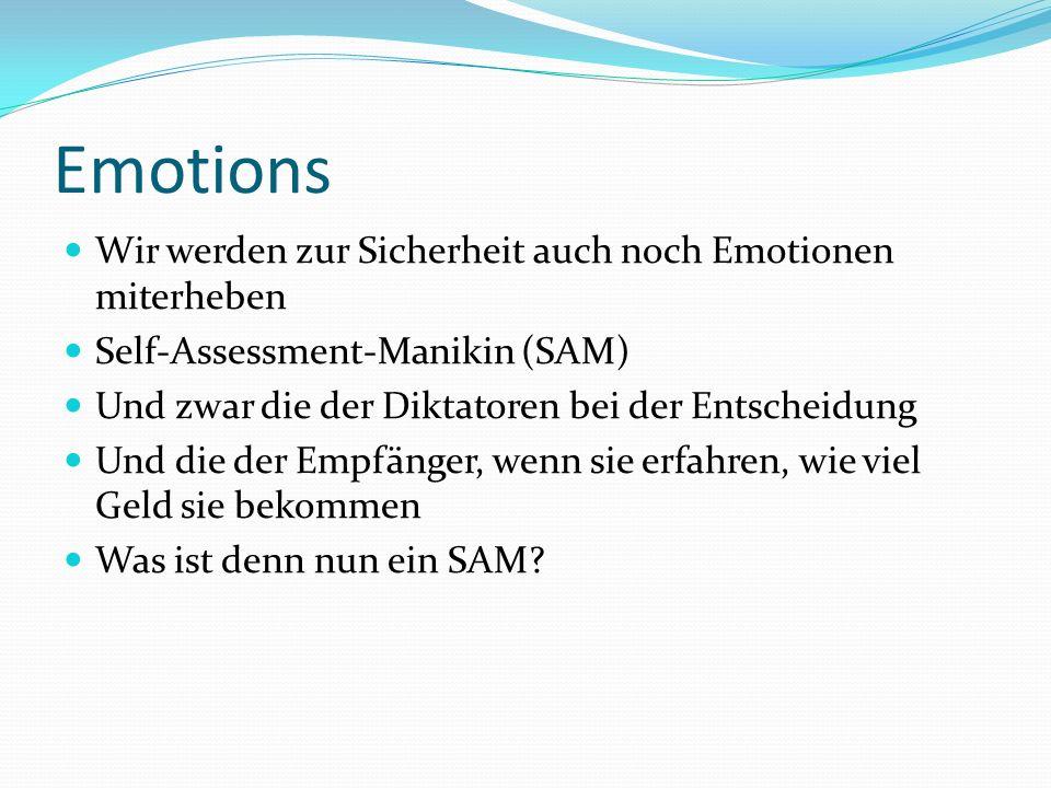 Emotions Wir werden zur Sicherheit auch noch Emotionen miterheben Self-Assessment-Manikin (SAM) Und zwar die der Diktatoren bei der Entscheidung Und die der Empfänger, wenn sie erfahren, wie viel Geld sie bekommen Was ist denn nun ein SAM?