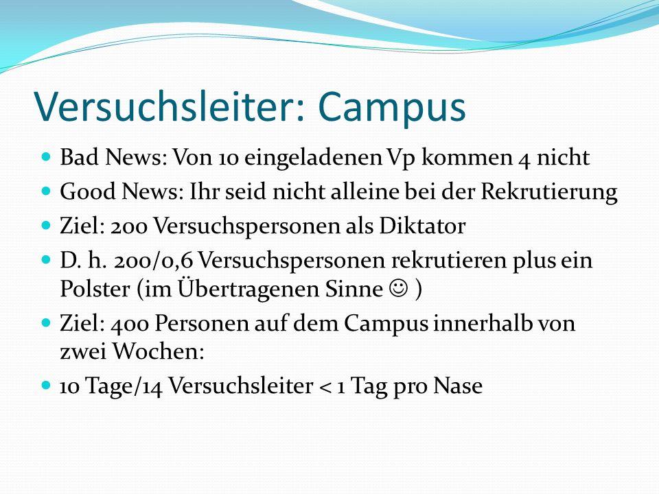 Versuchsleiter: Campus Bad News: Von 10 eingeladenen Vp kommen 4 nicht Good News: Ihr seid nicht alleine bei der Rekrutierung Ziel: 200 Versuchspersonen als Diktator D.