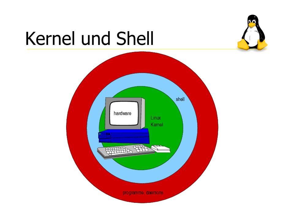 Linux GUI GUI (Graphical User Interface) Graphische Benutzeroberfläche Eine GUI ist eine Softwarekomponente, die dem Benutzer die Interaktion mit dem Computer über grafische Symbole ermöglicht Fenster, Icons, Schaltflächen, Werkzeugleisten, Dialogboxen usw.