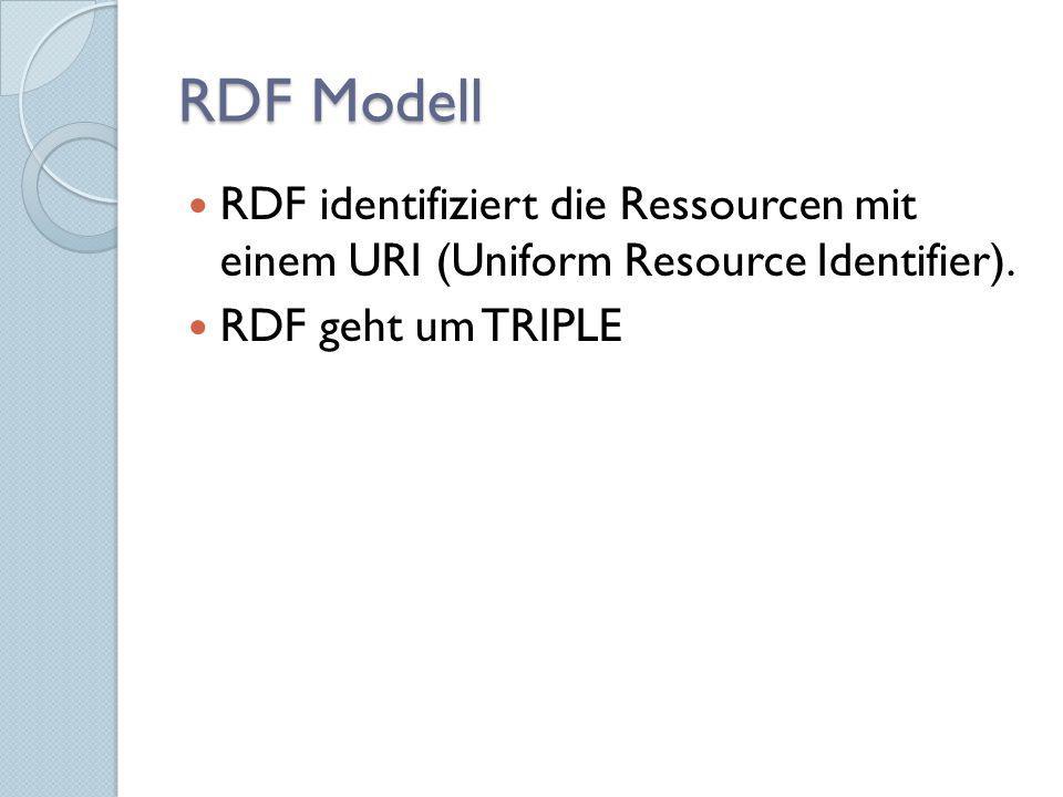 RDF Modell RDF identifiziert die Ressourcen mit einem URI (Uniform Resource Identifier). RDF geht um TRIPLE