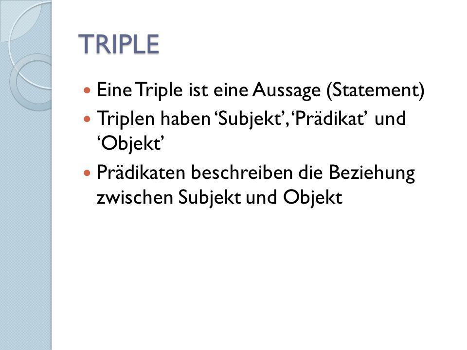 TRIPLE Eine Triple ist eine Aussage (Statement) Triplen haben Subjekt, Prädikat und Objekt Prädikaten beschreiben die Beziehung zwischen Subjekt und O