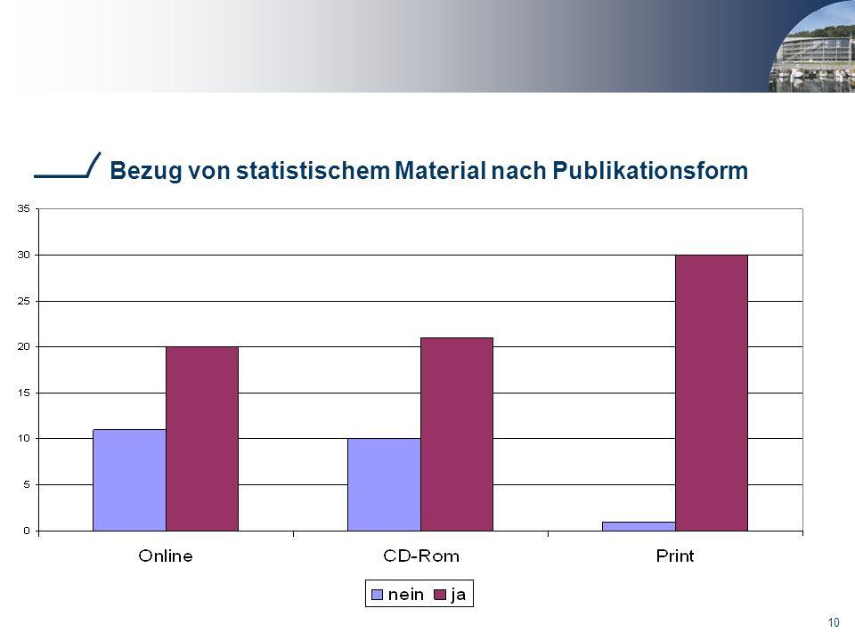 10 Bezug von statistischem Material nach Publikationsform